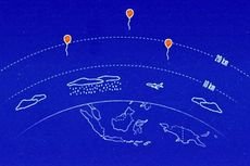Pupusnya Harapan Balon Google Menyebar Internet di Indonesia