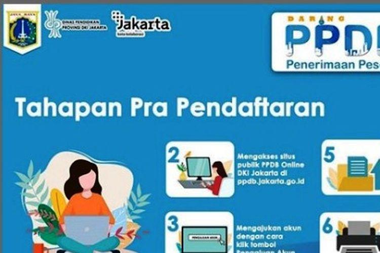 Tahapan prapendaftaran PPDB DKI Jakarta 2020/2021.