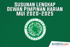 INFOGRAFIK: Susunan Dewan Pimpinan Harian MUI 2020-2025