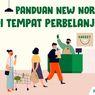INFOGRAFIK: Panduan New Normal di Tempat Perbelanjaan