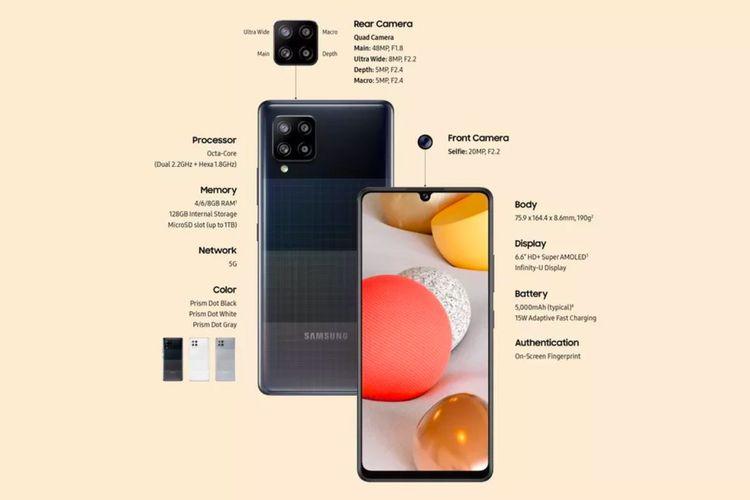Ilustrasi spesifikasi Galaxy A42 5G.