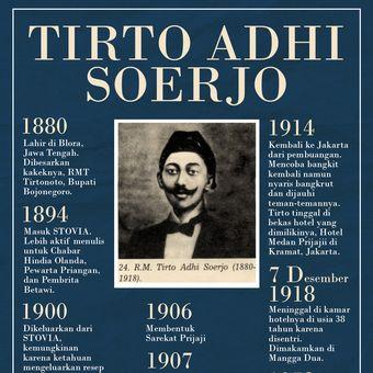 Infografis Tirto Adhi Soerjo.