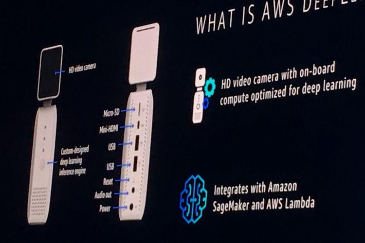 Gambar penamapakan pertama AWS DeepLens di panggung utama AWS re: Invent 2017 di Las Vegas, Amerika Serikat, Rabu (29/11/2017) waktu setempat.