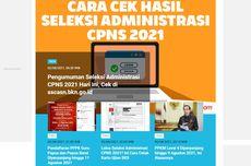 [POPULER TREN] Pengumuman Seleksi Administrasi CPNS 2021 | Kriteria Penerima Subsidi Gaji Rp 1 Juta