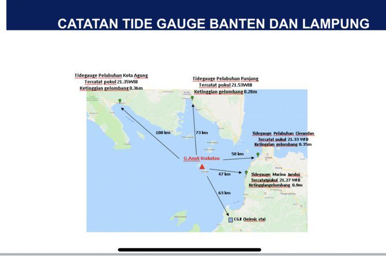 Tide Gauge Banten dan Lampung