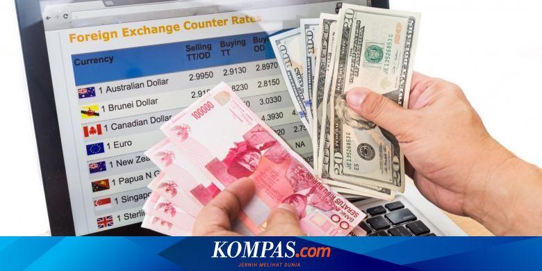 canadian dollar kurs