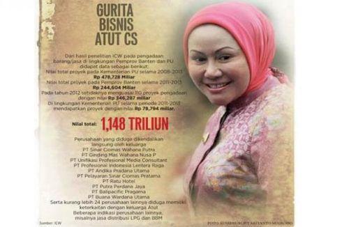 Ratu Atut Kuasai 175 Proyek Bernilai Rp 1,14 Triliun