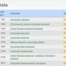 25 Universitas Terbaik di Indonesia Versi Webometrics 2021 dan Skornya