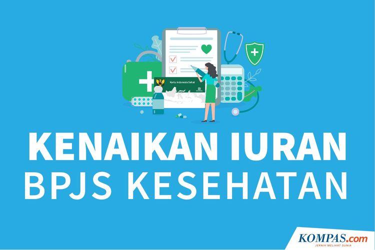 Kenaikan Iuran BPJS