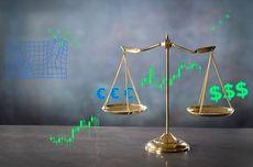 Kapan Harga Murah dan Mahal Saat Trading Forex?