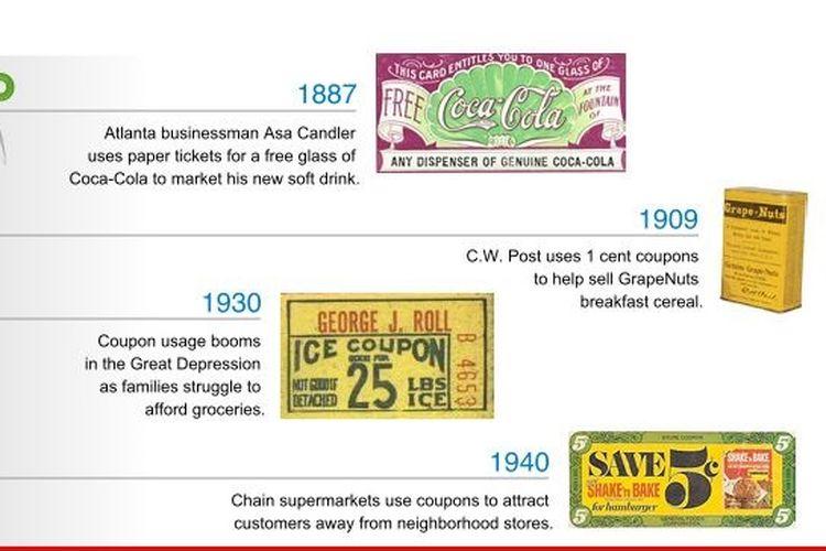 Hobi Belanja? Ketahui Dulu Sejarah Diskon di Dunia