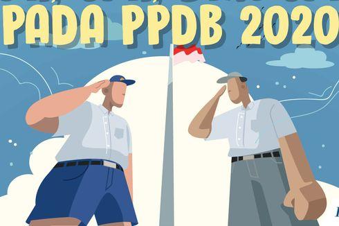 Persyaratan Prapendaftaran PPDB 2020 Jenjang SD-SMK Negeri di Jakarta