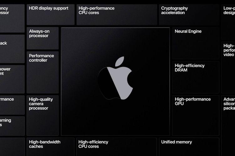 Spesifikasi prosesor ARM yang dikembangkan Apple