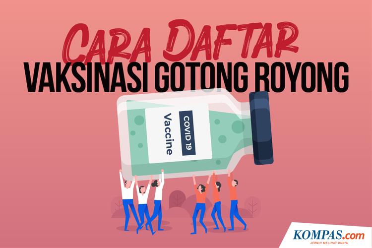 Cara Daftar Vaksinasi Gotong Royong