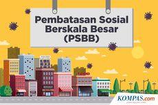9 Hal yang Perlu Diketahui soal PSBB Jakarta