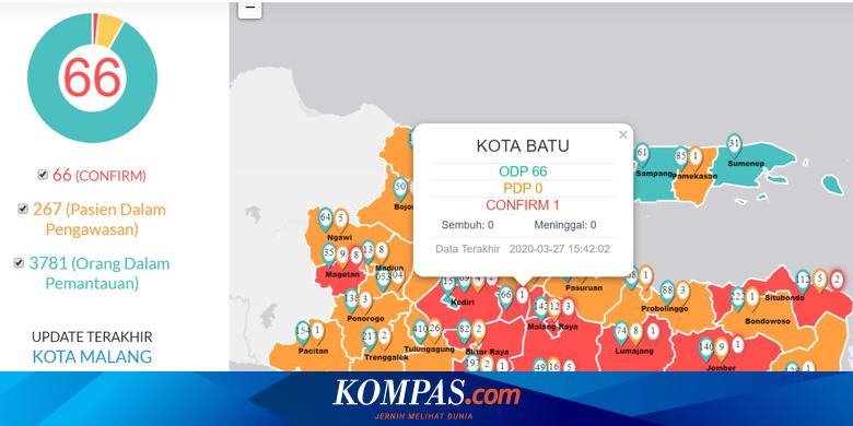 Update 9 Kasus Positif Corona Di Malang Raya Odp 257 Pdp 28