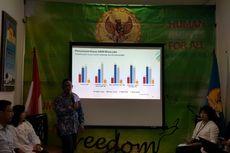 Survei: Publik Ragu Jokowi-Ma'ruf Mampu Selesaikan Kasus Pelanggaran HAM