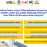 7 November, Tarif Tol JORR I, Akses Tanjung Priok dan Pondok Aren-Ulujami Naik