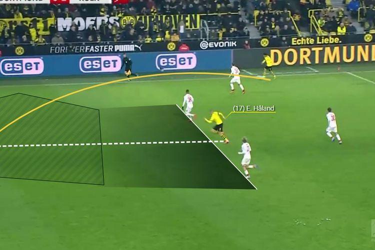 Pergerakan Erling Haaland ketika menyambut umpan untuk mencetak gol.