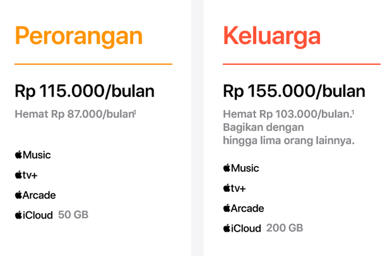 Harga langganan Apple One pack di Indonesia