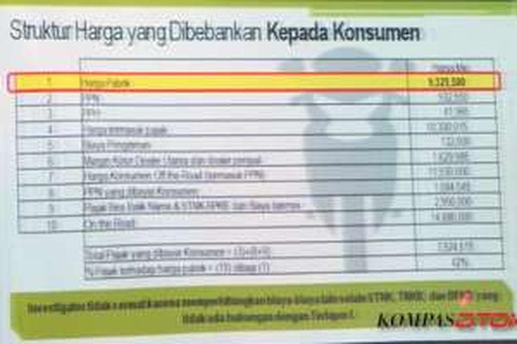 Materi presentasi tim kuasa hukum Yamaha terkait penghitungan harga ritel skutik Mio di sidang lanjutan perkara dugaan kartel di Jakarta, Senin (9/1/2017).