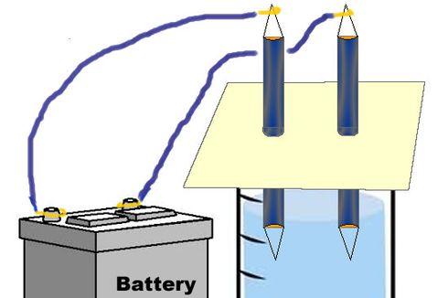Soal UAS Kimia: Sel Elektrolisis