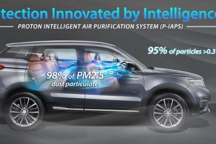Proton lengkapi semua produknya dengan filter kabin N95