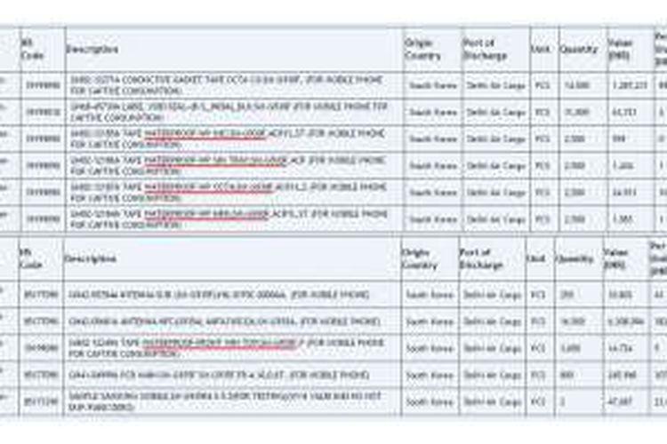Dokumen yang mengindikasikan duet Samsung Galaxy S7 dan S7 Edge memiliki fitur waterproof