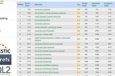 Daftar 20 Universitas Terbaik di Indonesia Versi Webometrics Rank 2021