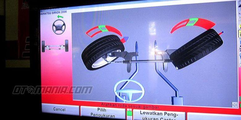 Layar monior yang menunjukkan posisi ban apakah sudah sesuai standar yang ditentukan.
