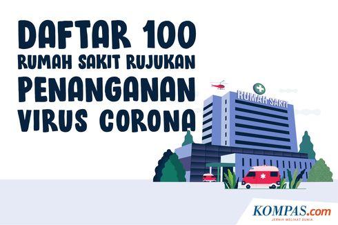 INFOGRAFIK: Daftar 100 Rumah Sakit Rujukan Penanganan Virus Corona
