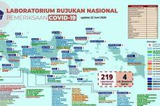 Laboratorium FK UMY Jadi Rujukan Nasional Pengujian Tes Covid-19