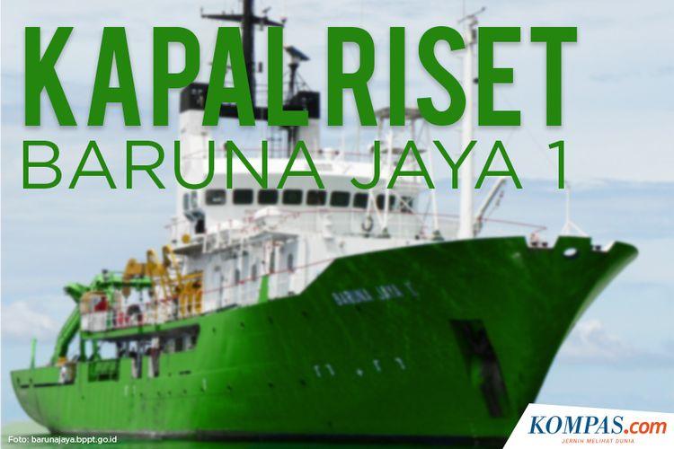 Kapal RIset Baruna Jaya 1