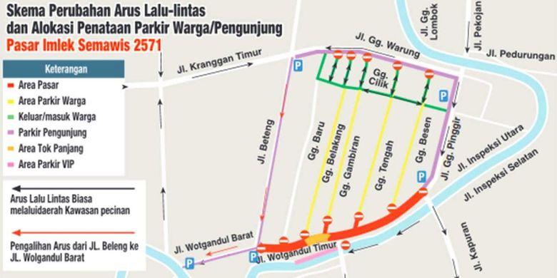 Skema Perubahan Arus Lalu lintas dan penataan parkir jelang diadakannya Pasar Imlek Semawis 2571 di kawasan Pecinan, Jalan Gang Pinggir hingga Wotgandul Timur, Jumat-Minggu (17-19/1/2020).