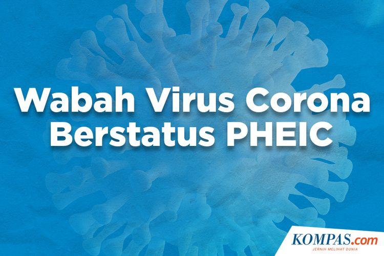 Wabah Virus Corona Berstatus PHEIC