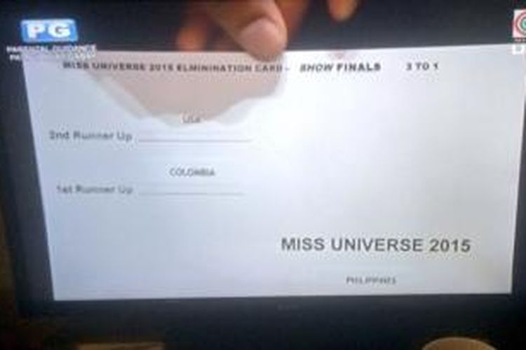 Desain kartu pemenang kontes Miss Universe 2015.