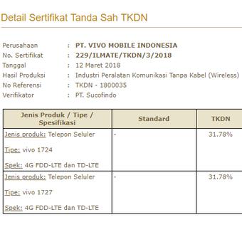 Tangkapan layar TKDN Vivo 1724 dan 1727 dari laman kementrian Perindustrian
