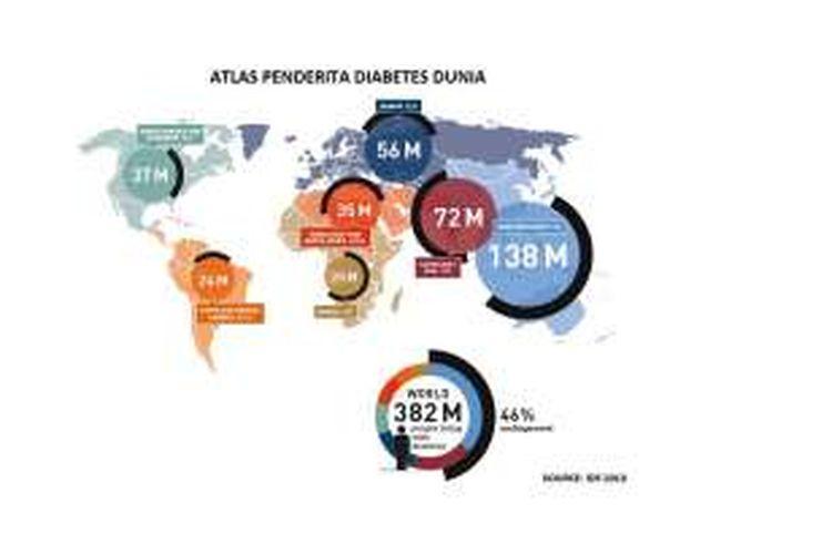 Atlas diabetes dunia yang dilansir International Diabetes Federation (IDF) pada 2013.