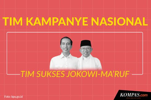 INFOGRAFIK: Daftar Nama dalam Tim Kampanye Nasional Jokowi-Ma'ruf Amin