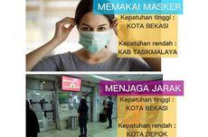 Warga Kota Bekasi Paling Patuh Pakai Masker Se-Jabar, Kabupaten Tasikmalaya Paling Tidak Patuh