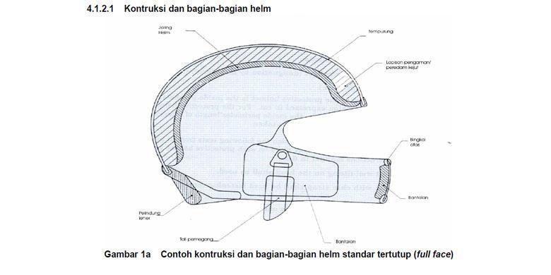 Konstruksi helm SNI.