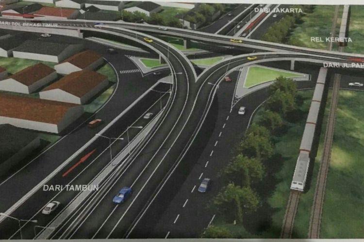 Desain Jalan Layang (Flyover) dan Underpass Bulak Kapal Bekasi, Jumat (11/1/2019).
