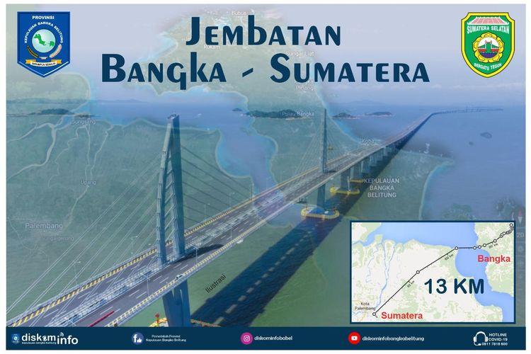 Ilustrasi peta pembangunan jembatan Bangka - Sumatera