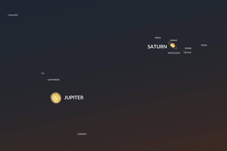 Konjungsi Jupiter Saturnus 21 Desember 2020