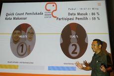 Calon Tunggal di Pilkada Makassar 2018 Bantah Kalah dari Kotak Kosong