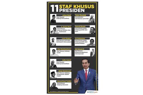 INFOGRAFIK: Para Staf Khusus Presiden...