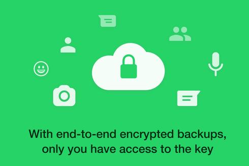 Resmi, Backup Chat WhatsApp di Google Drive dan iCloud Dijaga Enkripsi