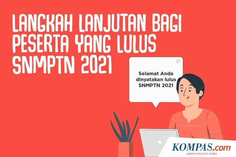 Langkah Lanjutan bagi Peserta yang Lulus SNMPTN 2021