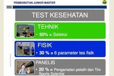 PBSI Terapkan Program Enam Parameter Fisik untuk Pemain