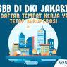 INFOGRAFIK: PSBB DKI Jakarta, Ini Daftar Tempat Kerja yang Tetap Beroperasi